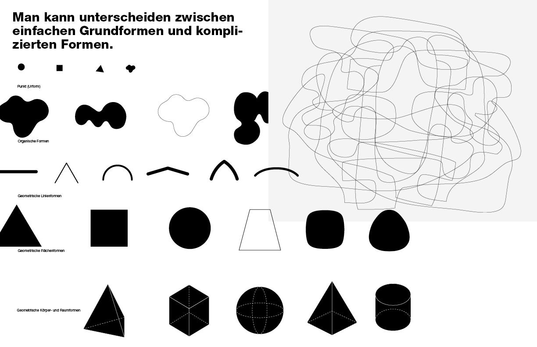 Man kann unterscheiden zwischen einfachen Grundformen und komplizierten Formen. Form und Farbe