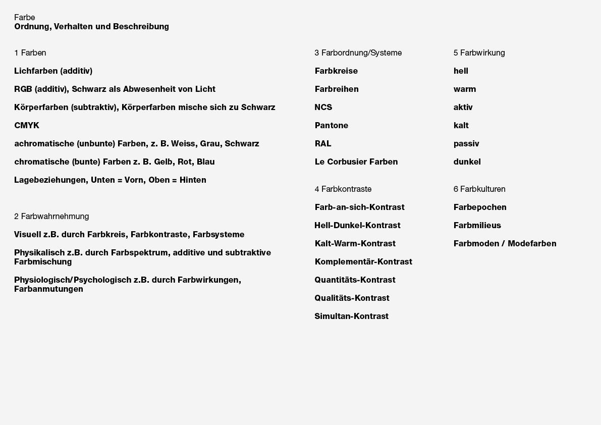 Farbe. Ordnung, Verhalten und Beschreibung. Form und Farbe